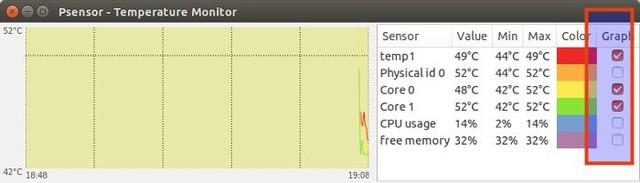开源技巧:Ubuntu中检查笔记本CPU温度