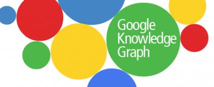 Google推出机器学习图表搜索功能