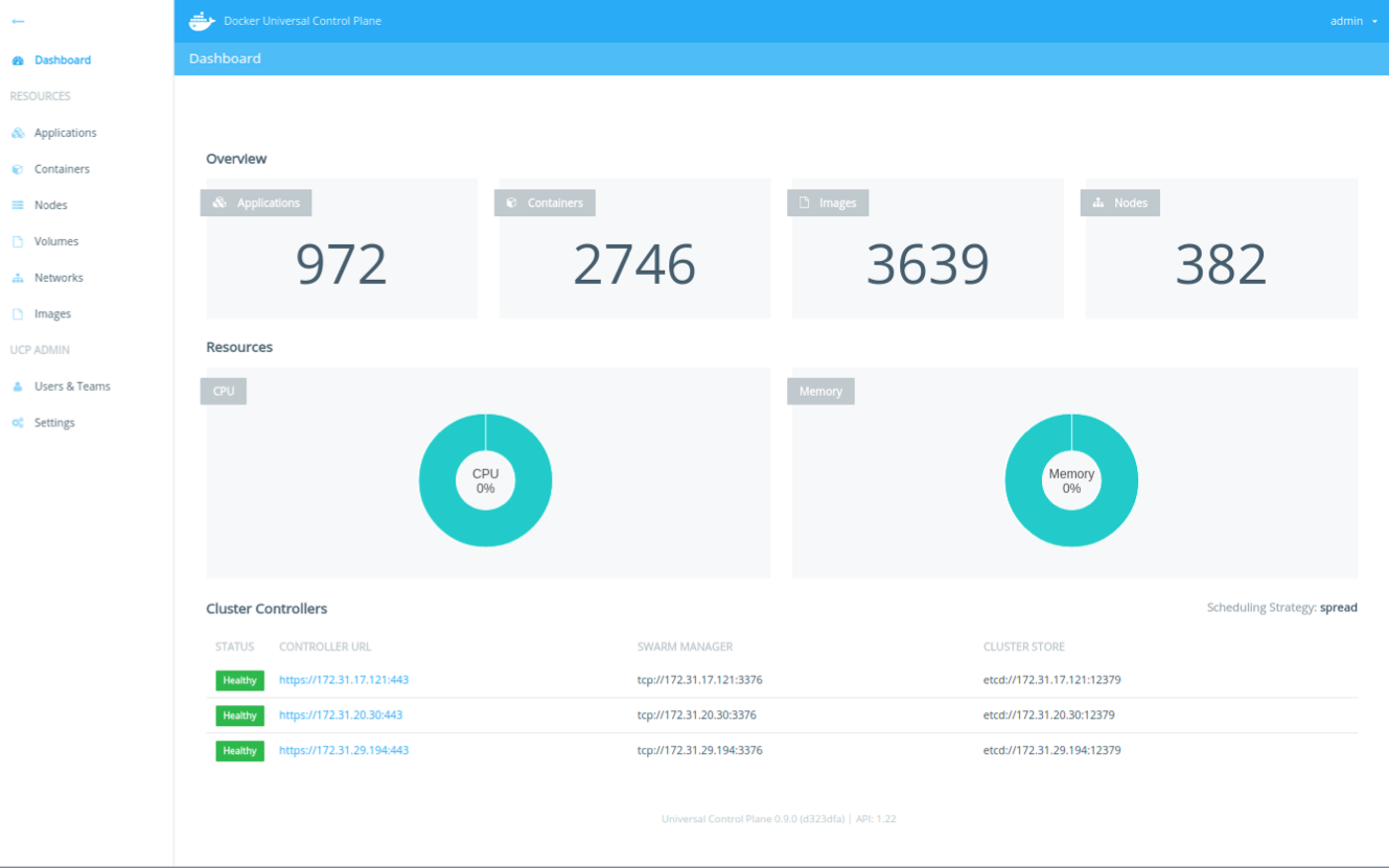 如何利用Docker Datacenter支撑内部CaaS