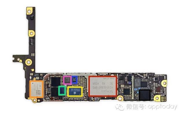 千万不要买16G iPhone 6,看完这8个原因你就知道了