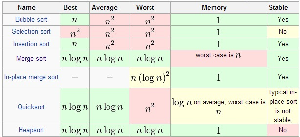 数学算法统治世界?