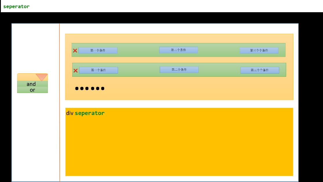 基于Web的自定义查询系统的开发详解
