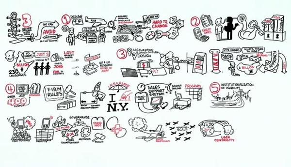 关于用户体验设计的五个小故事