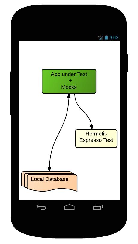 Android UI 自动化测试