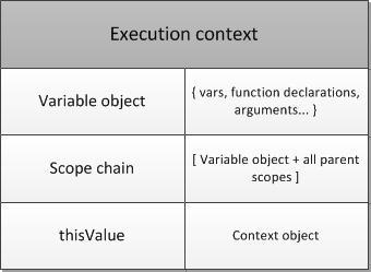 我为什么向后端工程师推荐Node.js