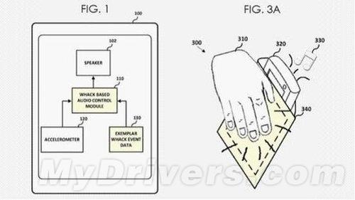 微软新专利曝光:拍拍手机就静音