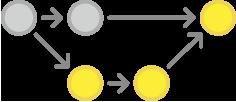 深入学习 Git 工作流