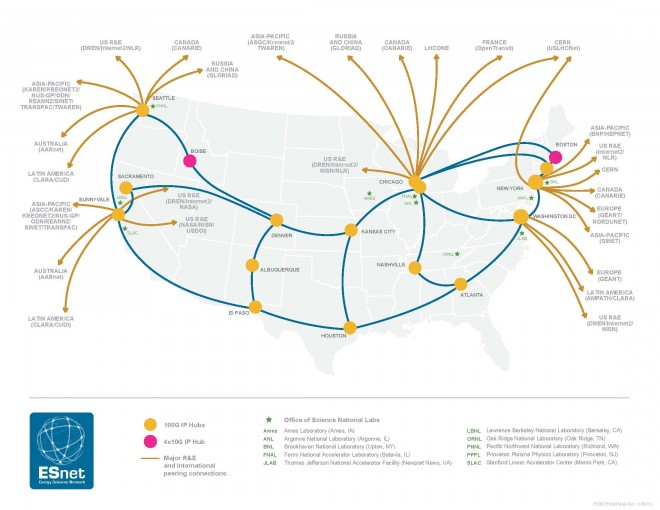 """神奇的""""影子互联网"""":比谷歌光纤还快100倍"""