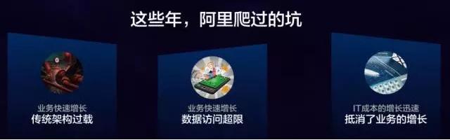 阿里巴巴技术架构首次曝光   站在双11的肩膀上看阿里云企业级互联网架构