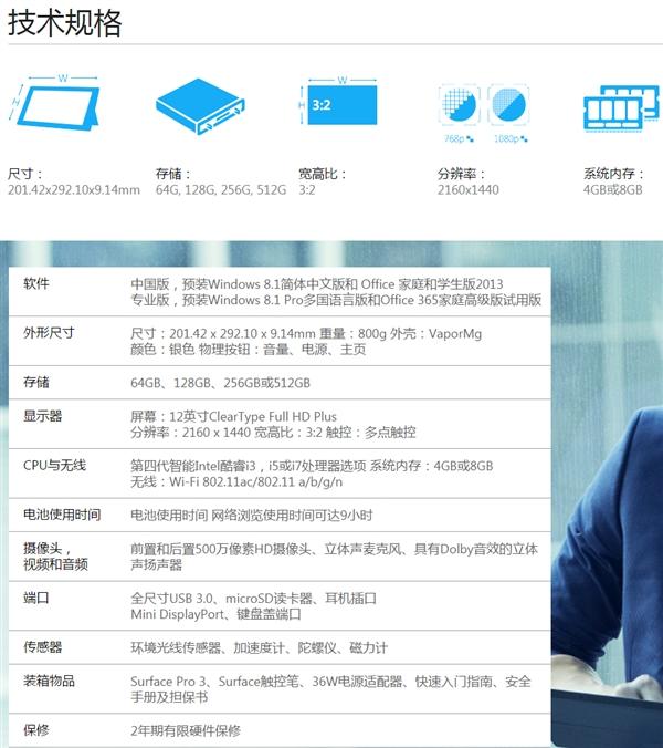 微软:地球最强平板是Surface Pro 3
