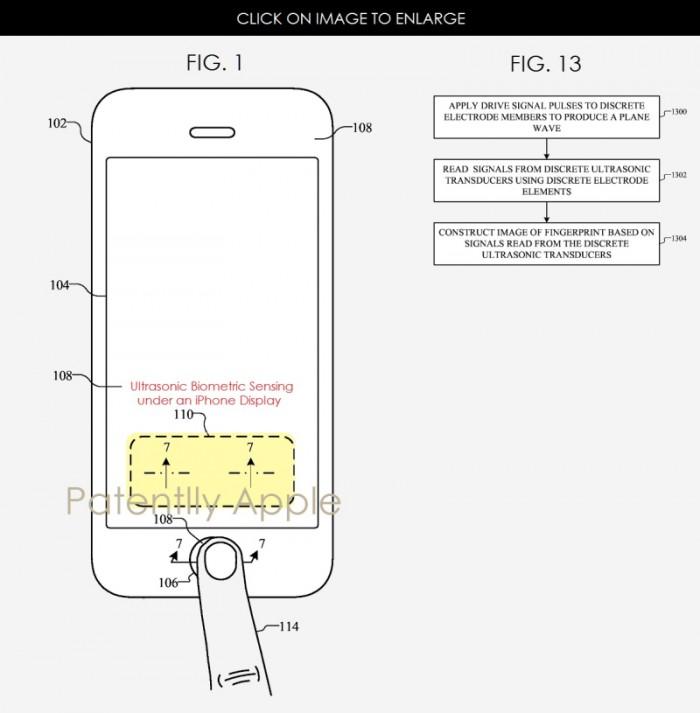 苹果赢得超声波生物识别感测技术专利 屏幕下Touch ID有戏