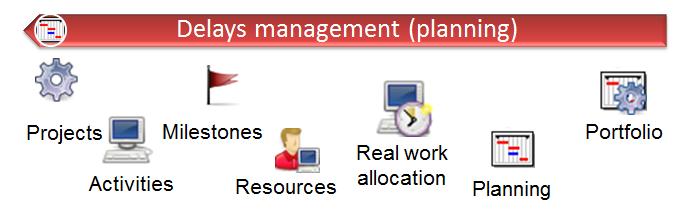 软件质量控制软件:ProjeQtOr