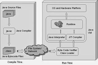 最近5年133个Java面试问题列表