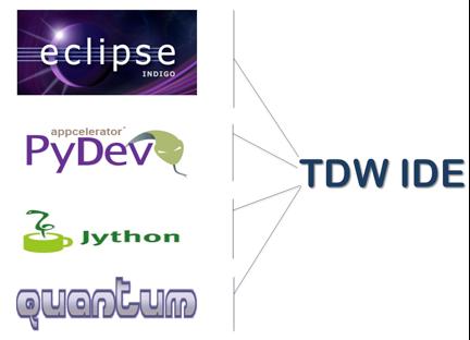 Hive在腾讯数据仓库TDW中的应用