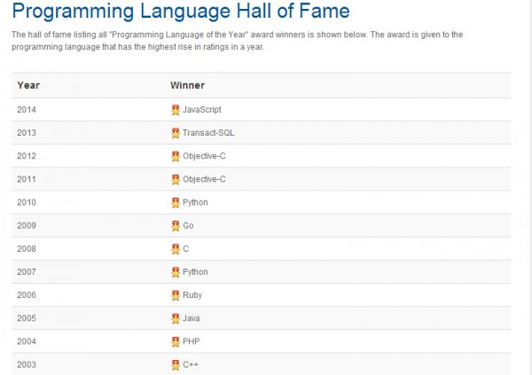 TIOBE 2015年2月 TIOBE 编程语言排行榜 JavaScript 排名达到历史最高