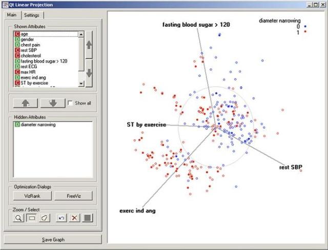 开源的数据挖掘工具
