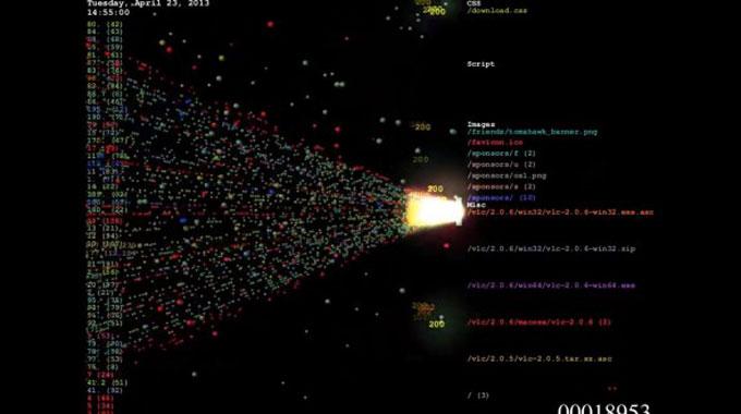 服务器遭受黑客DDoS攻击时的情景视频演示