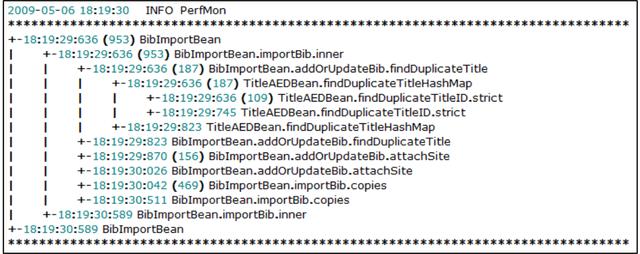性能检测套件 Perfmon4j