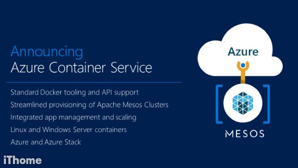 微软推出 Docker Container 云服务