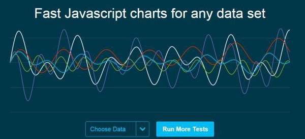 21款酷炫的数据可视化工具