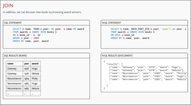 N1QL为NoSQL数据库带来SQL般的查询体验