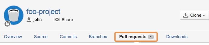 深入理解学习Git工作流