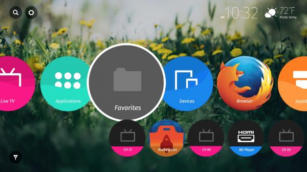 Mozilla公布Firefox OS电视版用户界面