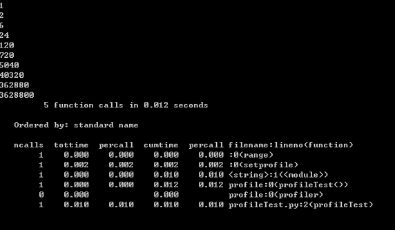 Python 代码性能优化技巧