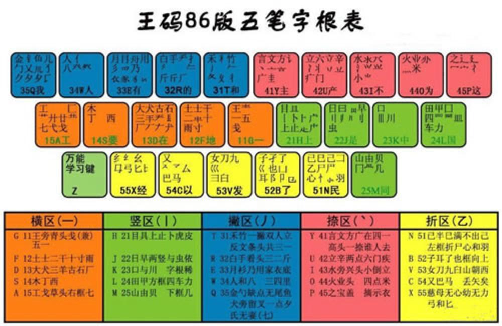 中文输入法何去何从