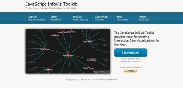 35+ 最好的数据可视化工具